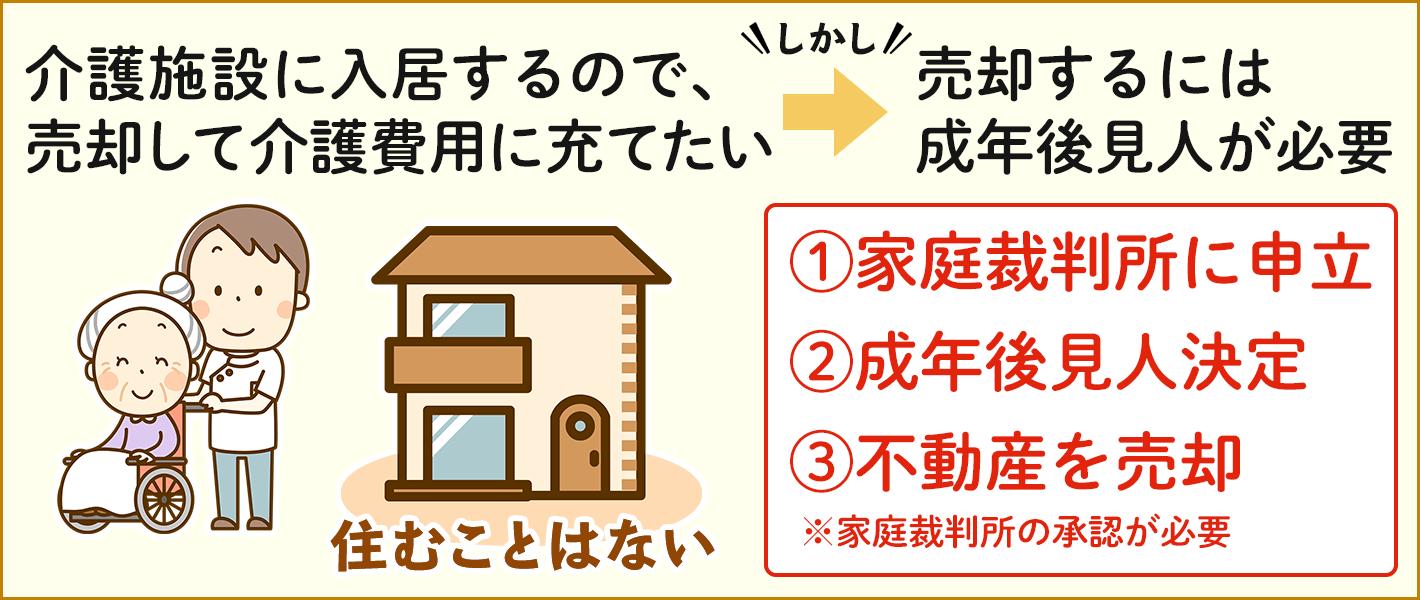 成年後見制度を利用する事例を紹介。空き家になった家を売却して介護費用に充てたいため、成年後見制度を利用した事例です。