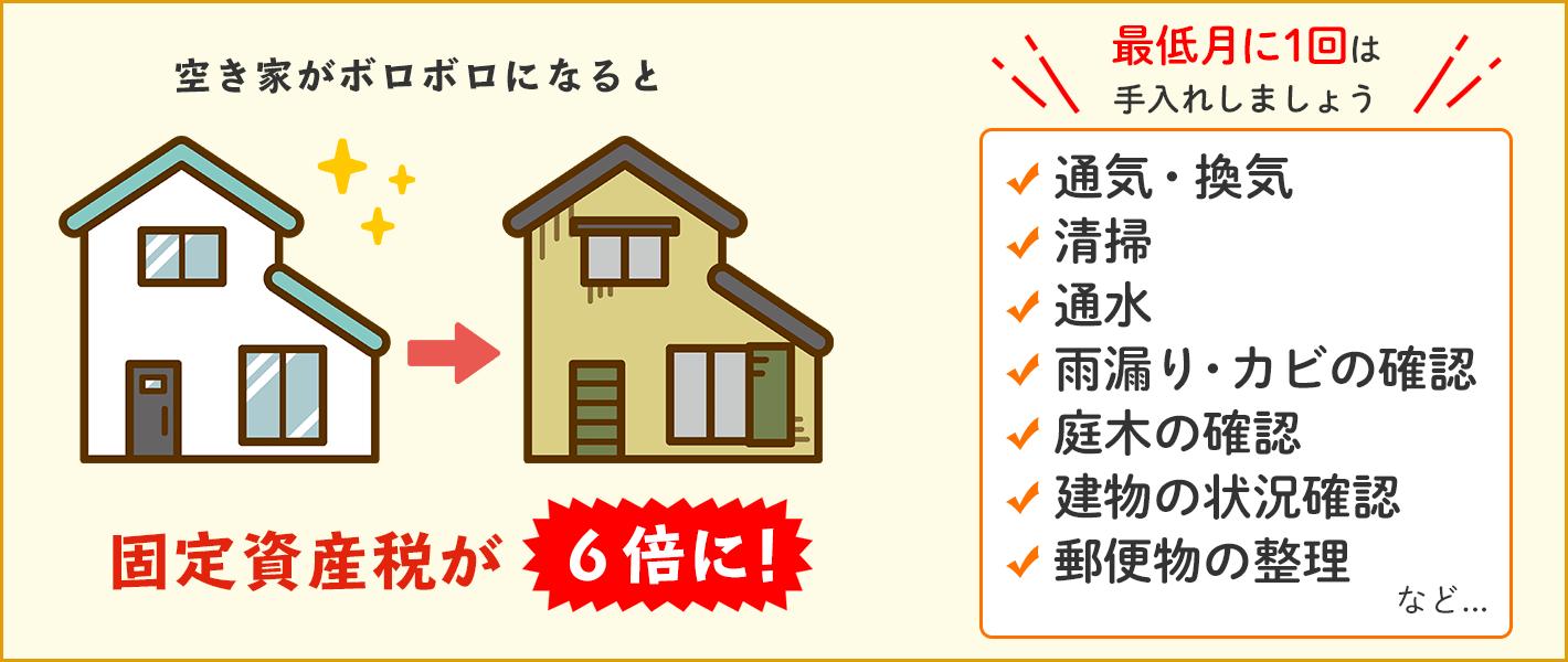 空き家の相続後の管理方法について。空き家がボロボロになると固定資産税が6倍になる可能性が!最低月に1回は手入れをしましょう。