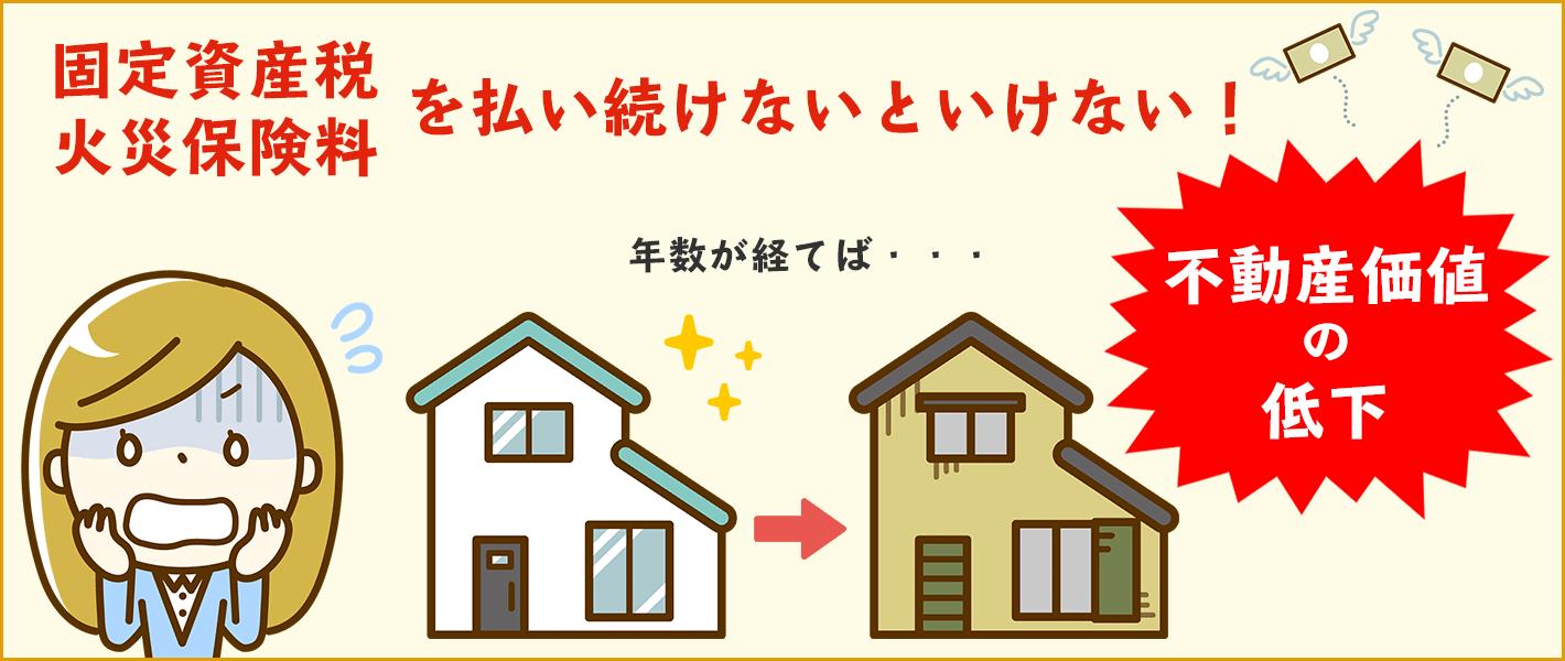 空き家を相続して、そのまま放置しておくと生じるリスク。年数が経てば不動産価値の低下。固定資産税や火災保険料を支払い続けないといけないなど