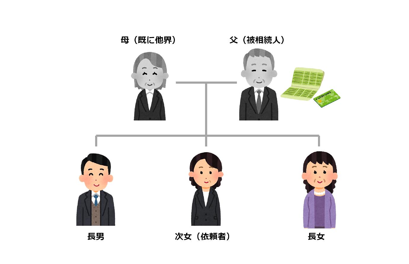 解決事例イメージ