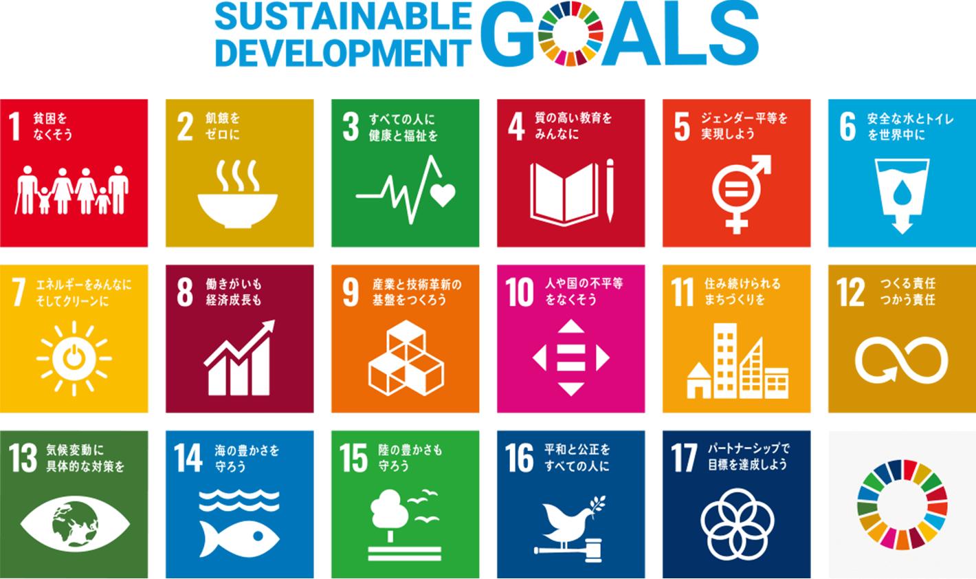SDGsのポスター。グリーン司法書士法人のSDGsの取り組みをご紹介します。