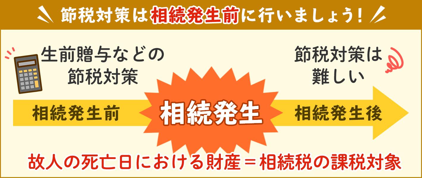 節税対策は生前贈与などを利用して相続発生前に行いましょう。対策が難しい場合は、大阪相続相談所にご相談ください。