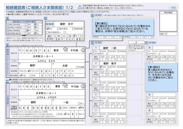 ゆうちょ銀行相続手続きで使用する相続確認表の記入例
