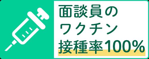 大阪相続相談所のコロナ対策1、面談員のワクチン接種率100%