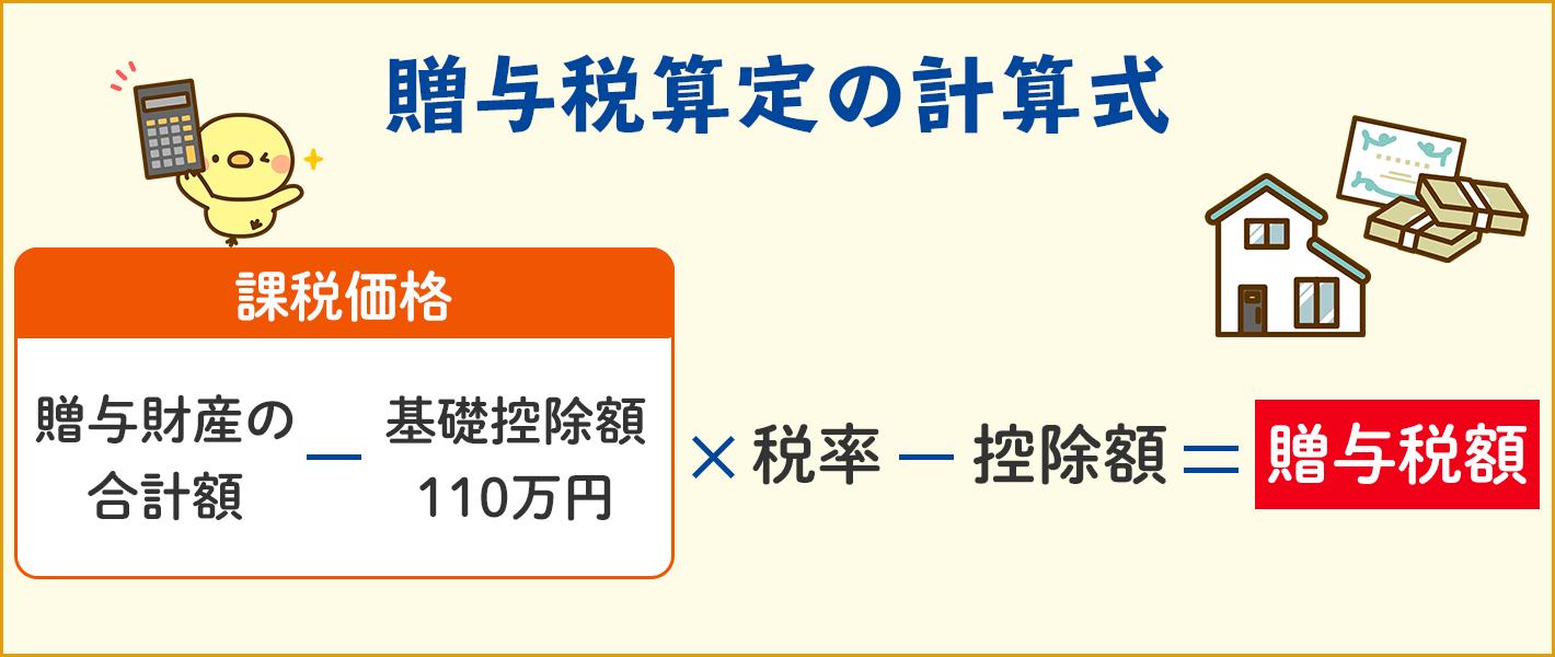 贈与税算定の計算式
